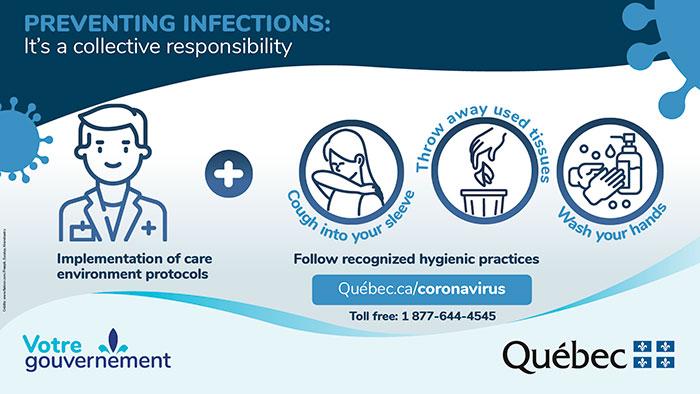 Coronavirus Infographic for prevention