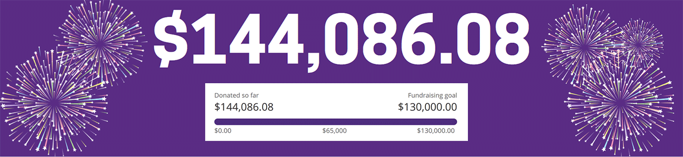 Chart showing our total donation of over one hundred forty four thousand dollars